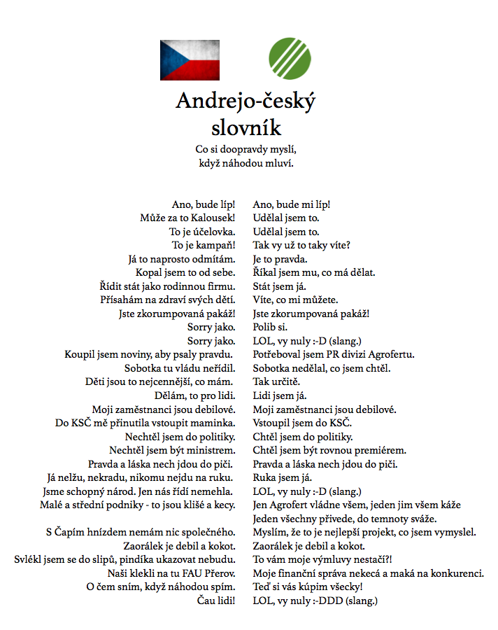 AB x CZ slovnik